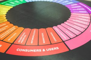 consumers, colour chart